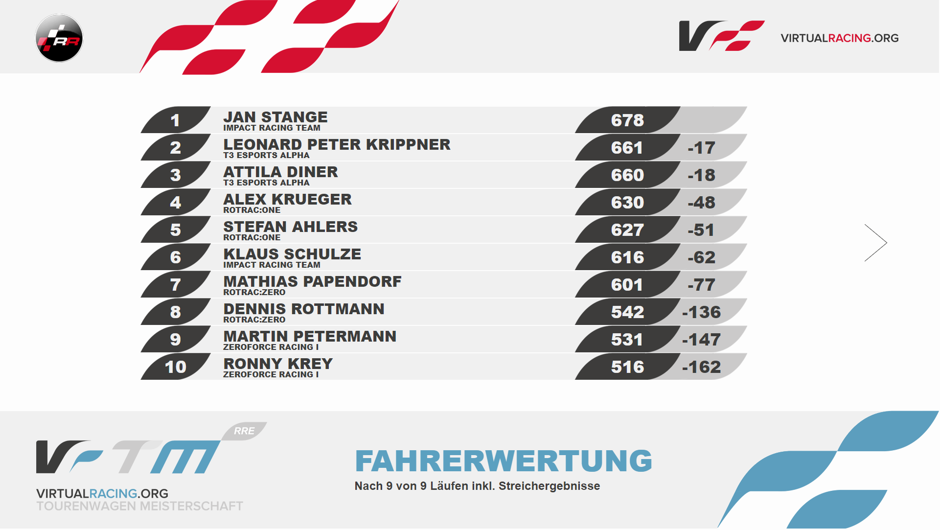 driver%20ranking%20s11.PNG